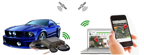 car-gps-tracker